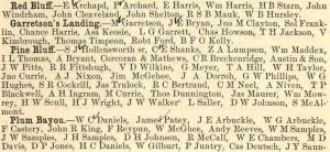 Names and P.O. Addresses of Farmers in Arkansas, p. 18